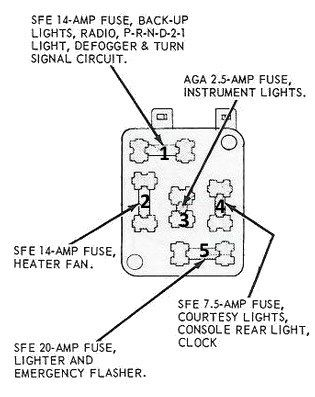 Brilliant 1966 Mustang Alternator Wiring Diagram Basic Electronics Wiring Wiring Cloud Licukshollocom
