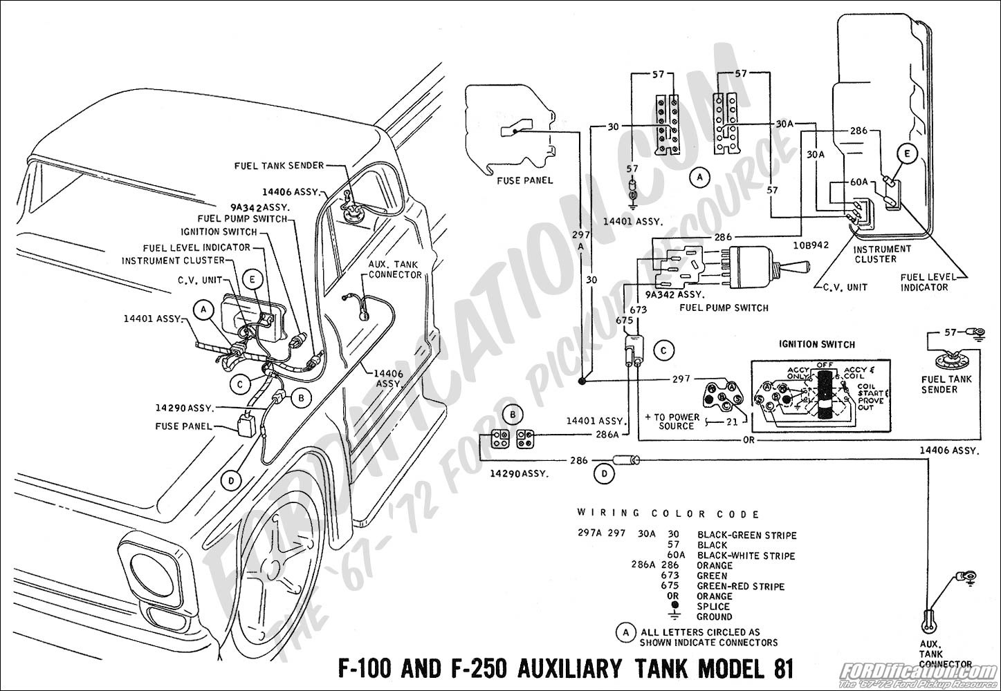 Excellent 1969 Ford F 250 Wiring Diagram Basic Electronics Wiring Diagram Wiring Cloud Cranvenetmohammedshrineorg