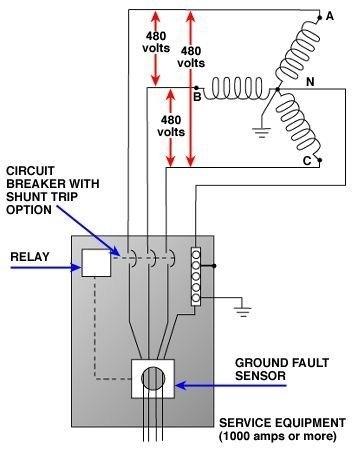 Yx 0871 Alarm System Wiring Moreover Alarm Elevator Shunt