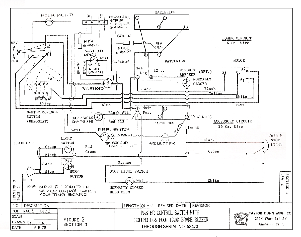 wiring diagram for ezgo electric golf cart ezgo golf cart wiring schematic wiring diagram data  ezgo golf cart wiring schematic
