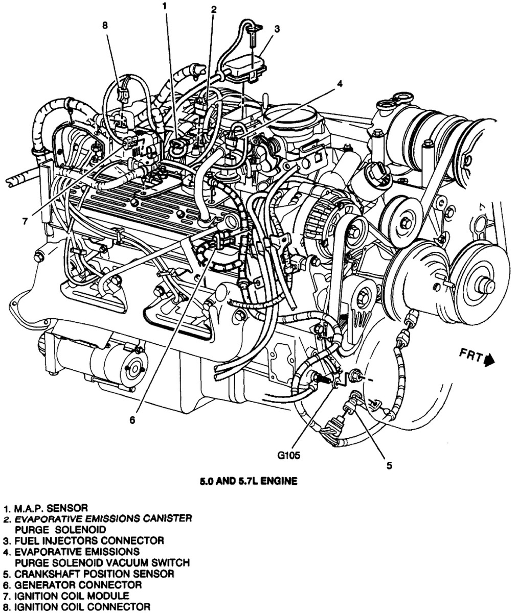 VT_2611] Chevy 1500 Wiring Diagram Wiring Diagram For 1997 Chevy Silverado  Download DiagramPhil Benkeme Mohammedshrine Librar Wiring 101