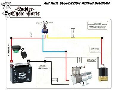 ae_1568] air ride wiring diagram for harley schematic wiring  targ tran ymoon salv mohammedshrine librar wiring 101