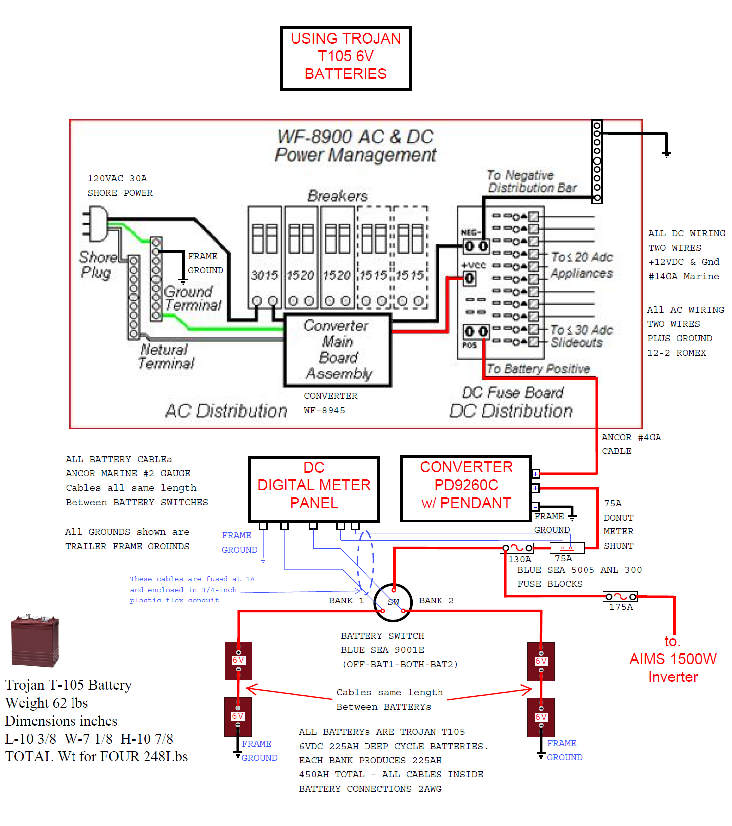 Twin Sel Battery Wiring Diagram - 1996 Mazda Protege Fuse Diagram -  controlwiring.yenpancane.jeanjaures37.fr | Twin Sel Battery Wiring Diagram |  | Wiring Diagram Resource