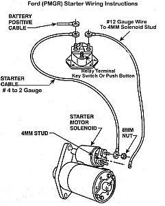 VX_6987] Ford Ranger Starter WiringTeria Benkeme Mohammedshrine Librar Wiring 101