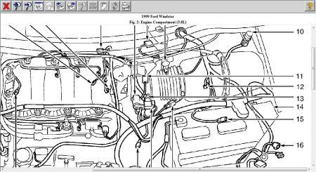 Wondrous Windstar Engine Diagram Wiring Diagram Wiring Cloud Itislusmarecoveryedborg
