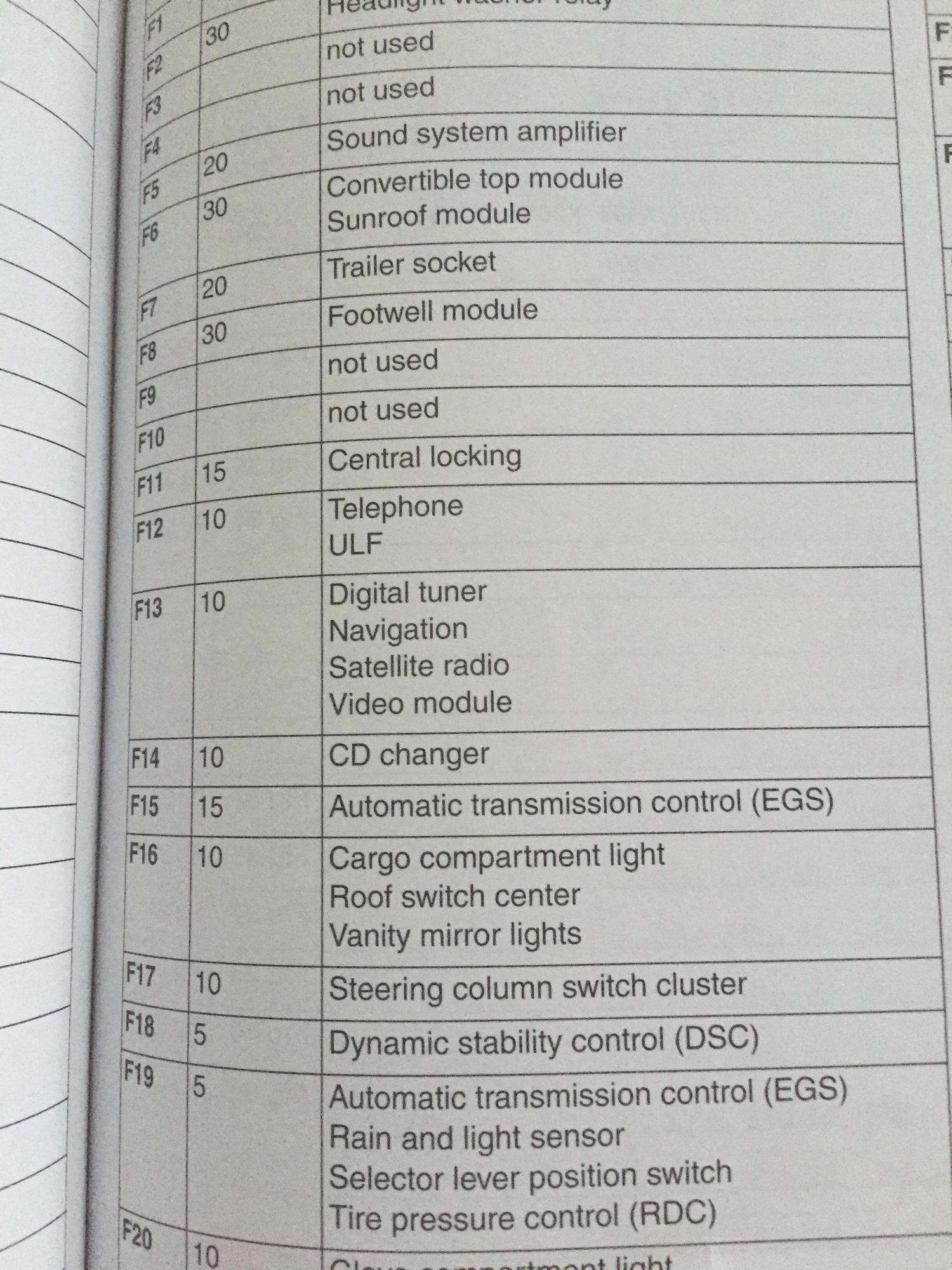 KR_2002] Wiring Diagram 2005 Mini Cooper Convertible Wiring DiagramSulf Umng Wigeg Mohammedshrine Librar Wiring 101