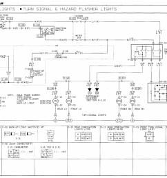86 Mazda B2000 Horn Wiring - Best Wiring Diagrams109.172.ke.shurrik.de