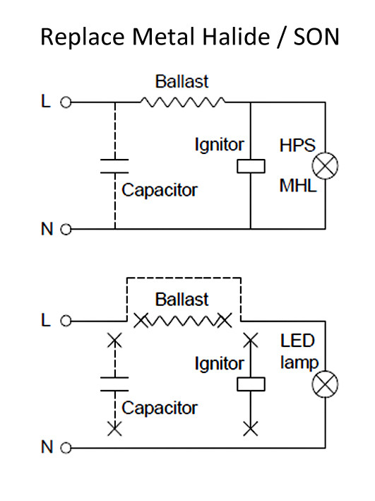 Metal Halide Light Wiring Diagram from static-cdn.imageservice.cloud