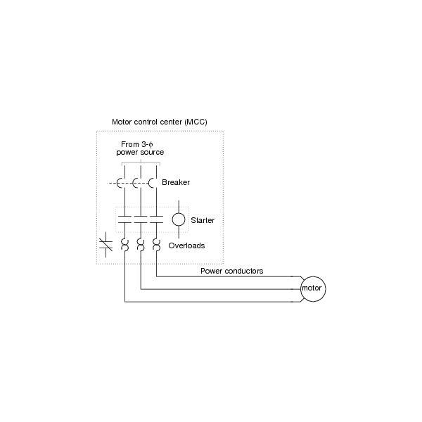 Ac Electric Motor Starter Wiring Nissan 350z Passenger Fuse Box For Wiring Diagram Schematics