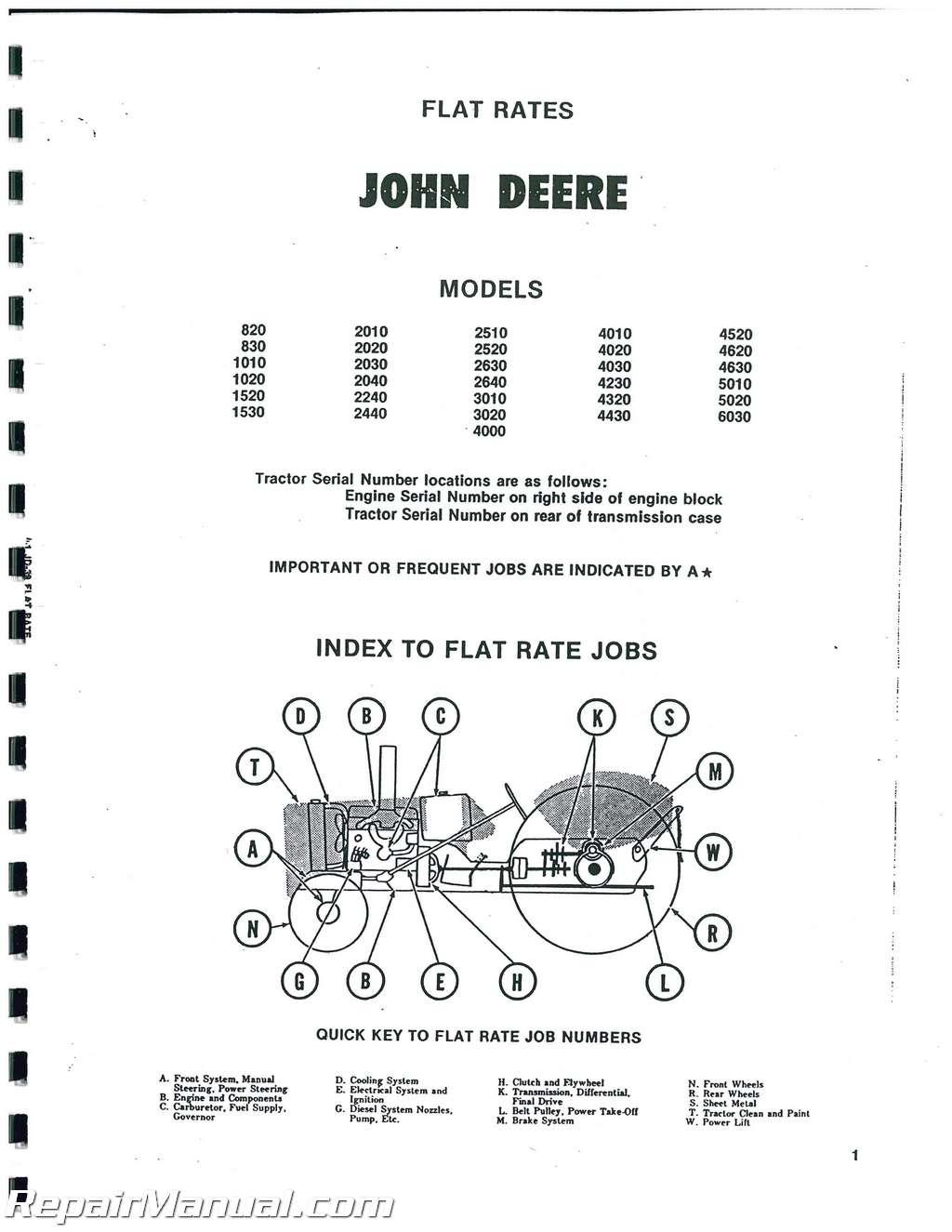 john deere g wiring diagram deere 1020 wiring diagram wiring diagram data  deere 1020 wiring diagram wiring