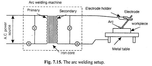 [DIAGRAM_1JK]  OE_4538] Arc Welding Diagram Six Dc Arcwelding System Download Diagram | Arc Welding Machine Diagram |  | Stica Phae Mohammedshrine Librar Wiring 101