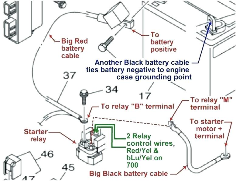 yamaha kodiak wiring diagram free download schematic yamaha rhino 450 wiring diagram e1 wiring diagram  yamaha rhino 450 wiring diagram e1