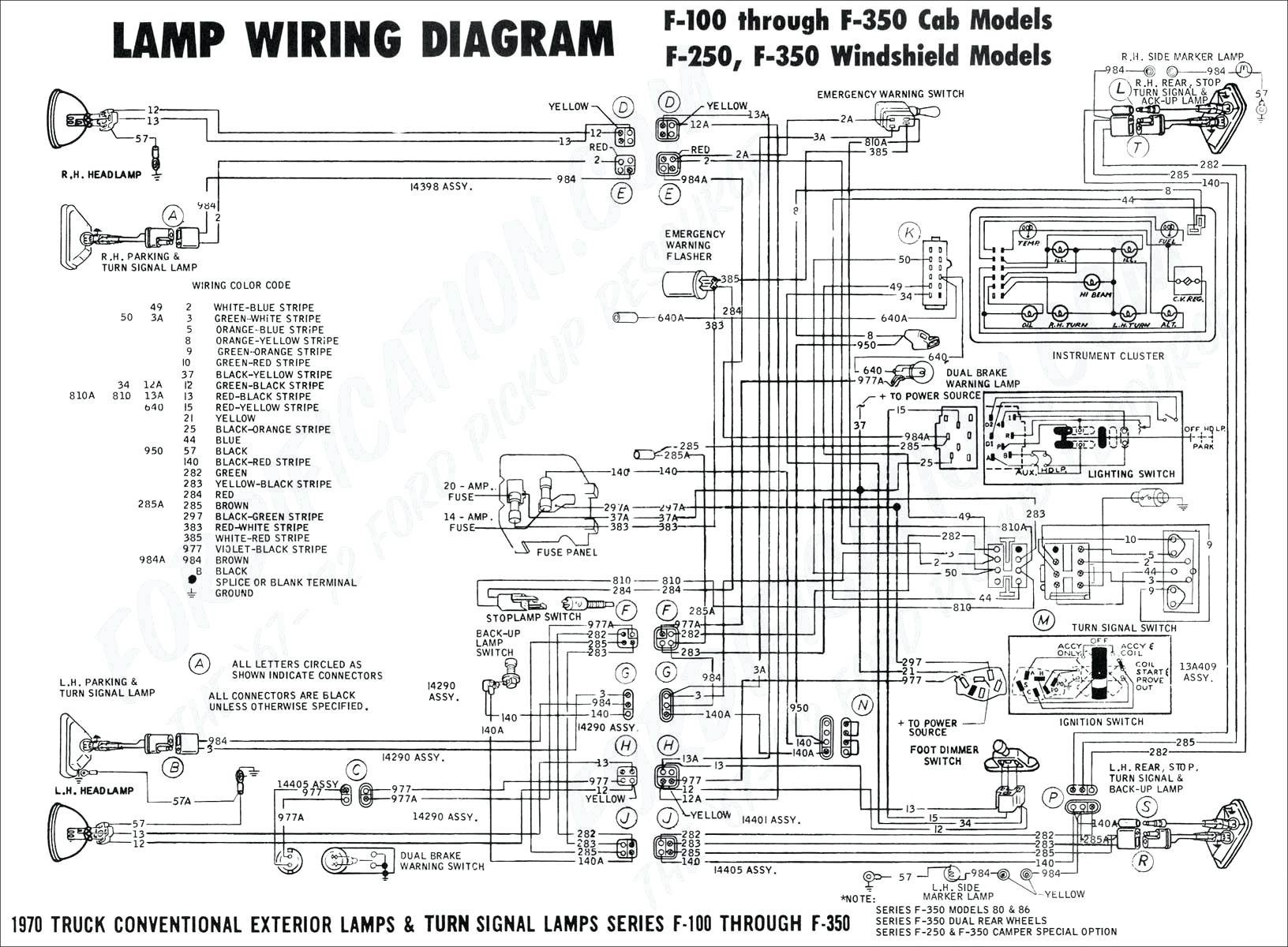 [SCHEMATICS_4LK]  ZN_1213] 98 Expedition Radio Wire Diagram | 1997 Ford Expedition Wiring Diagrams |  | Xorcede Winn Mentra Mohammedshrine Librar Wiring 101