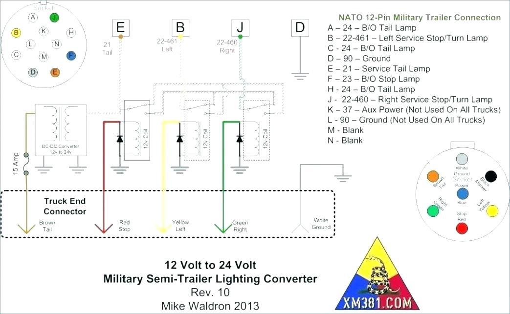 [DIAGRAM_09CH]  VV_3976] Wiring Diagram Semi Trailer Plug Free Diagram | 24v Military Trailer Wiring Diagram |  | Gram Botse Itis Viewor Mohammedshrine Librar Wiring 101
