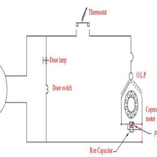 refrigerator wiring diagram compressor tf 4415  refrigerator capacitor wiring diagram free diagram refrigerator compressor starter wiring diagram refrigerator capacitor wiring diagram