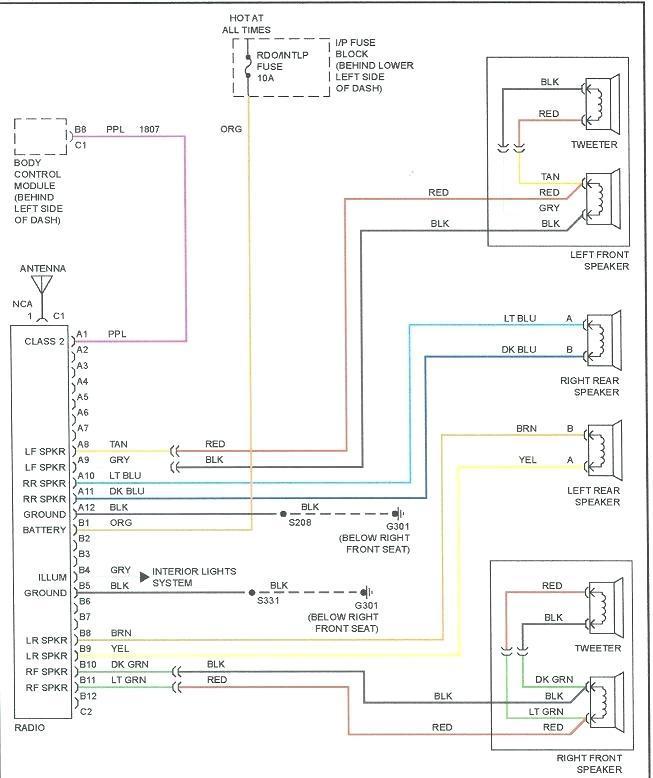 starter wiring diagram chevy cavalier | hobbiesxstyle  hobbiesxstyle