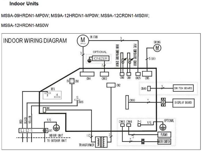 Marvelous Ductless Air Wiring Diagram Wiring Diagram Wiring Cloud Hemtshollocom