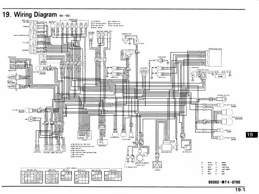 Honda Vfr 750 Wiring Diagram Wiring Diagrams Chatter Chatter Chatteriedelavalleedufelin Fr