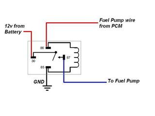 Tremendous Blazer Relay Wiring Kit Basic Electronics Wiring Diagram Wiring Cloud Staixaidewilluminateatxorg