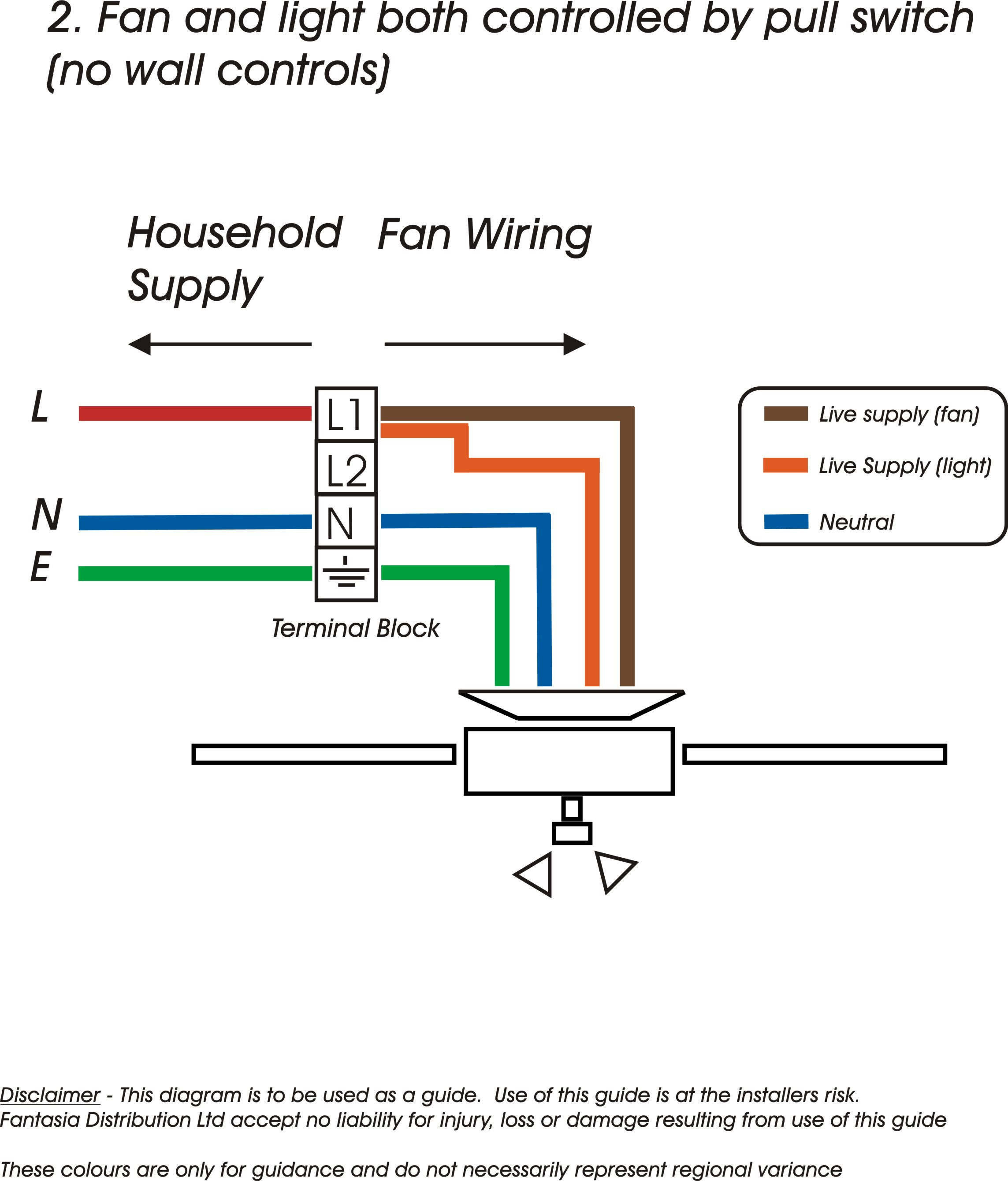 Super Ceiling Fan Wiring Diagram Basic Electronics Wiring Diagram Wiring Cloud Dulfrecoveryedborg