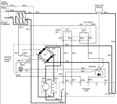 WM_2382] 87 Ezgo Gas Marathon Wiring Diagram Free Download Wiring Diagram  Download DiagramHapolo Hyedi Unpr Tomy Shopa Mohammedshrine Librar Wiring 101