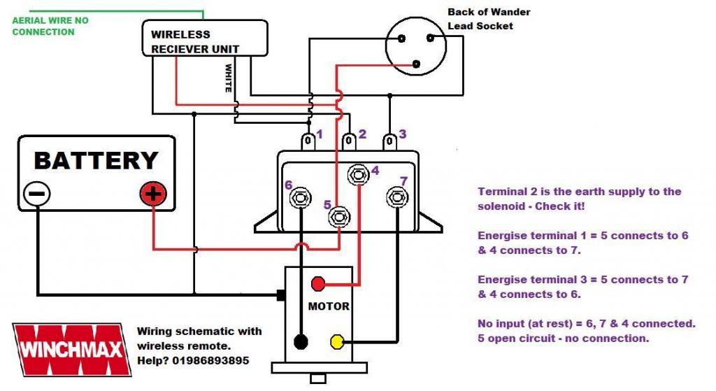 ye_3263] wiring diagram further warn winch solenoid wiring diagram ... utv winch solenoid wiring diagram atv winch solenoid wiring diagram birdem trons mohammedshrine librar wiring 101