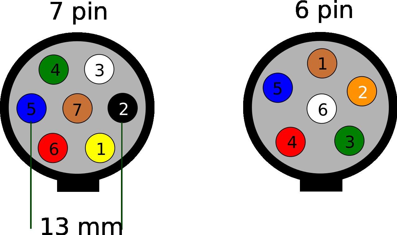 Trailer Wiring Diagram 7 Pin Plug