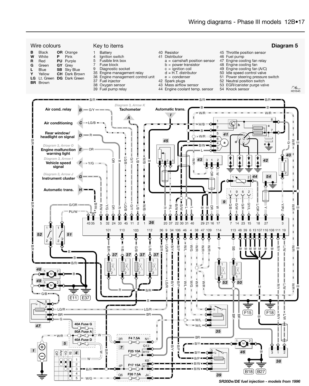 nissan primera p10 wiring diagram - Wiring Diagram