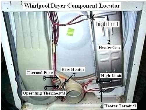 Roper Dryer Wiring Diagram - Power Flame Burner Wiring Diagram for Wiring  Diagram SchematicsWiring Diagram Schematics