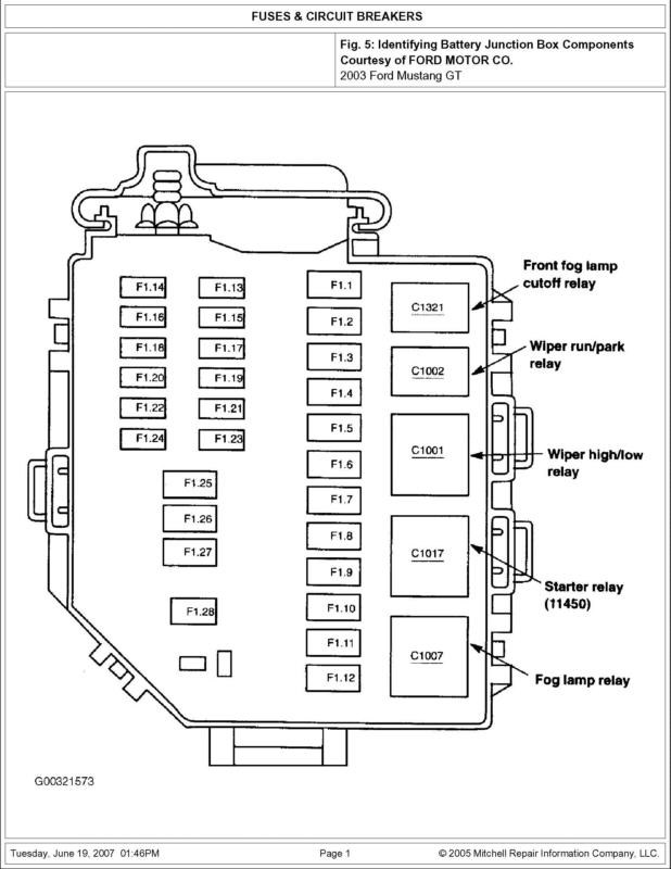 Fuse Box Diagram For 2002 Ford Mustang Wiring Diagrams Auto Spoil Problem A Spoil Problem A Moskitofree It