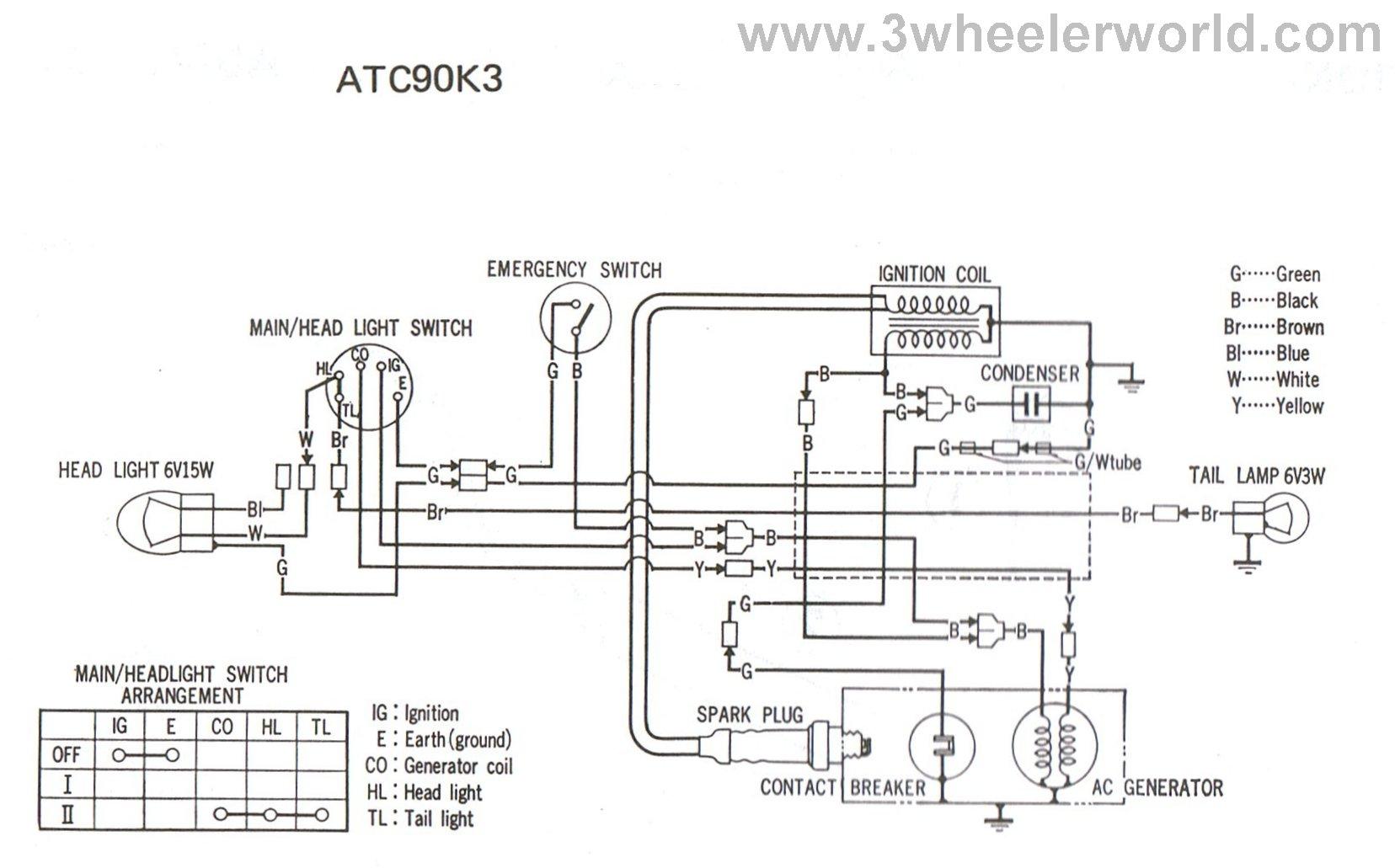 Ds 90 Wiring Diagram - Spst Switch Wiring Diagram -  vw-t5.ab17.jeanjaures37.fr | Ds 90 Wiring Diagram |  | Wiring Diagram Resource