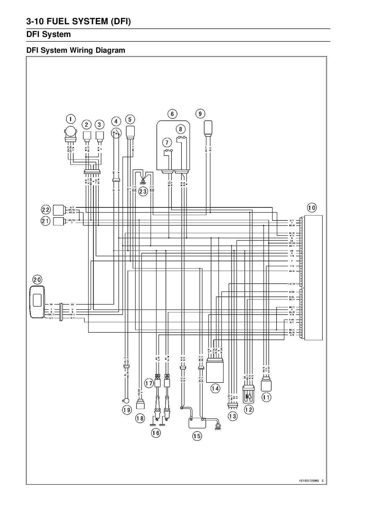 2018 Kawasaki Teryx Wiring Diagram