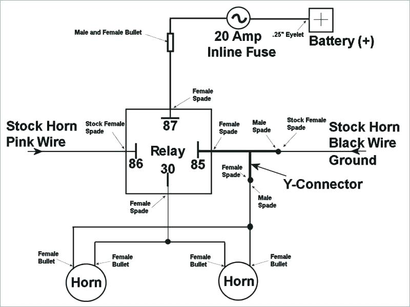 57 Chevy Horn Wire Diagram - Wiring Diagram know-allows -  know-allows.lasoffittaspaziodellearti.itlasoffittaspaziodellearti.it