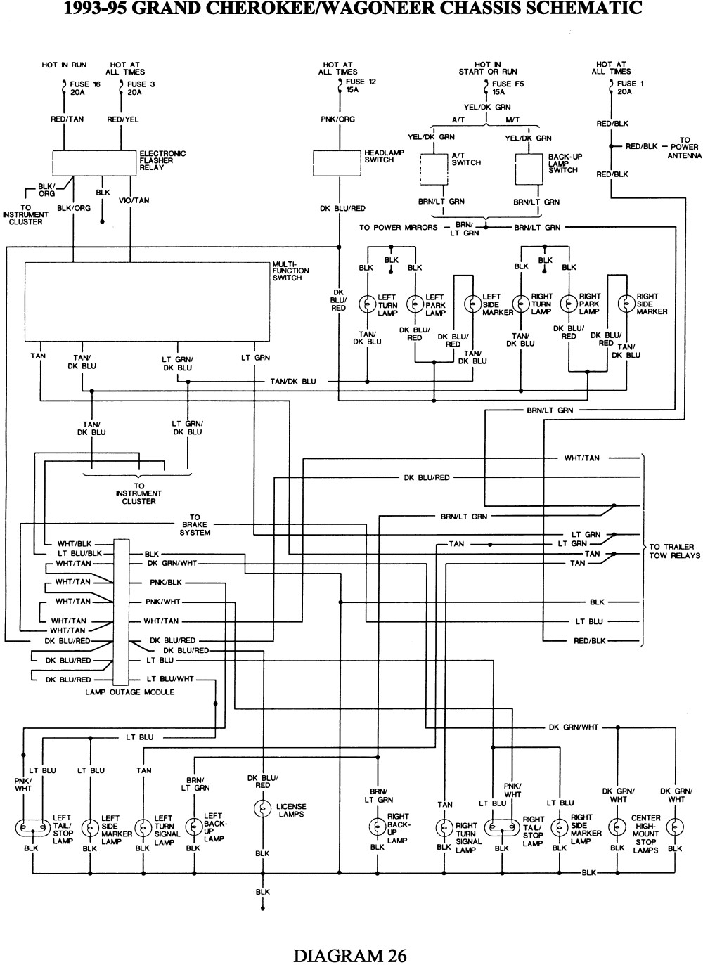 Jeep Cherokee Xj Wiring Diagrams Wiring Diagram Effective A Effective A Bowlingronta It