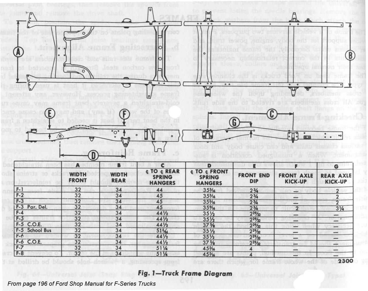 VA_1338] 2001 F150 Frame Diagram Schematic WiringKnie Garna Hisre Phae Mohammedshrine Librar Wiring 101