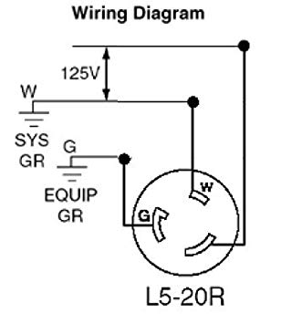 Astonishing Nema L5 125V Wiring Diagram Wiring Diagram Data Schema Wiring Cloud Waroletkolfr09Org
