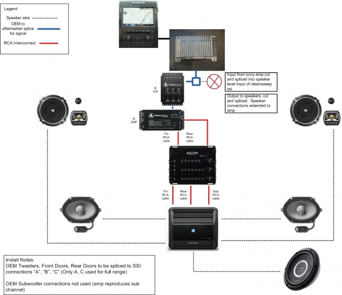 YZ_6692] 5 Channel Amp Wiring Diagram Download DiagramPapxe Xero Mohammedshrine Librar Wiring 101