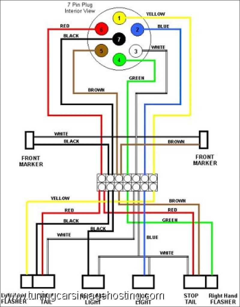 U Haul Trailer Hitch Wiring Diagram