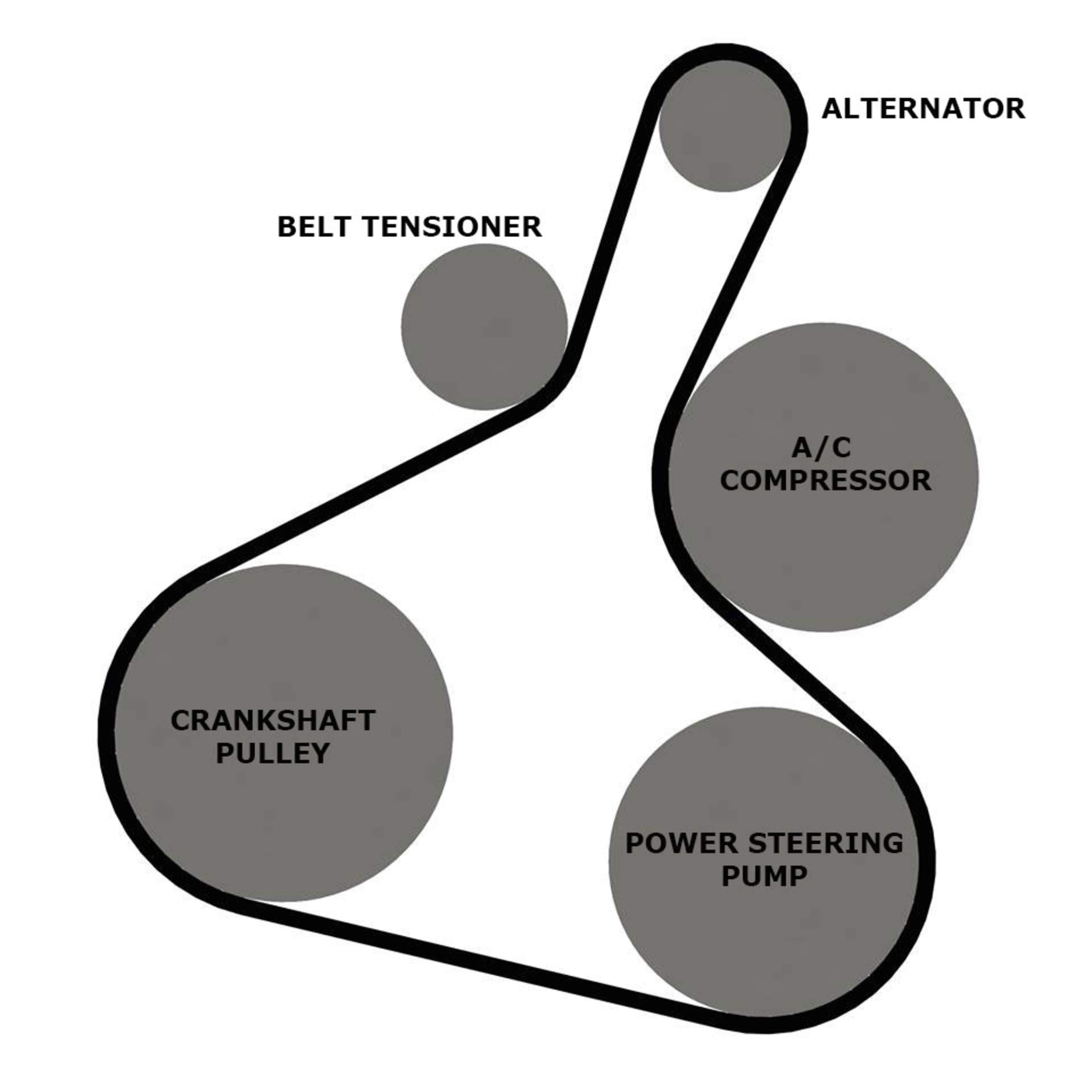 2000 Vw Jetta 2 0 Engine Diagram General Wiring Diagram Rush Thumb Rush Thumb Justrollingwith It