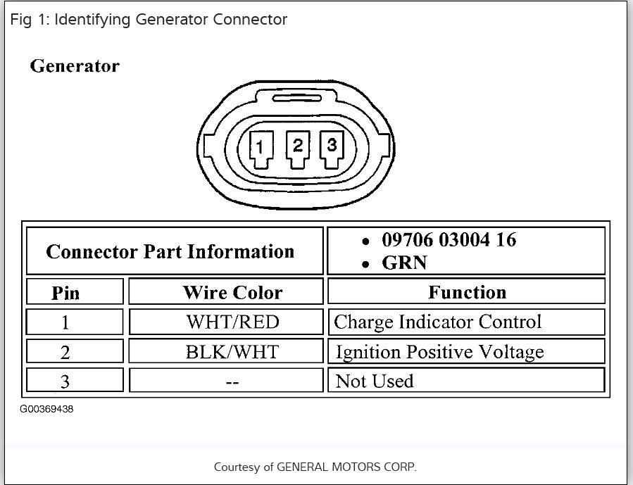 1999 Geo Tracker Alternator Wire Diagram Wiring Diagram Trailer Wiring Bullet Squier Losdol2 Cabik Jeanjaures37 Fr