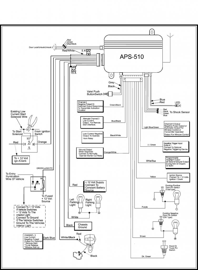 audiovox car wiring diagram - wiring diagrams mere-patch -  mere-patch.alcuoredeldiabete.it  al cuore del diabete