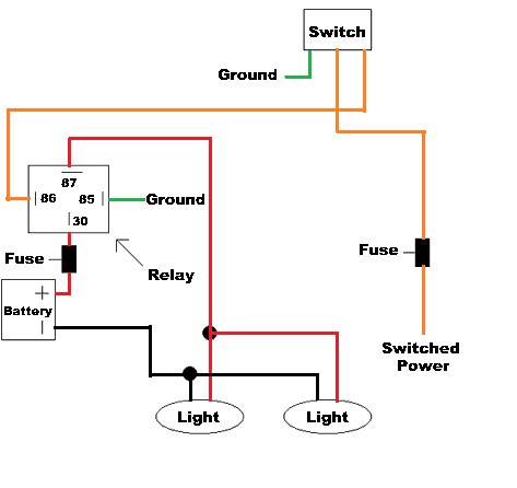 Fog Light Wiring Diagram No Relay from static-cdn.imageservice.cloud