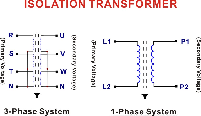 Transformer Wiring Diagram 3 Phase from static-cdn.imageservice.cloud