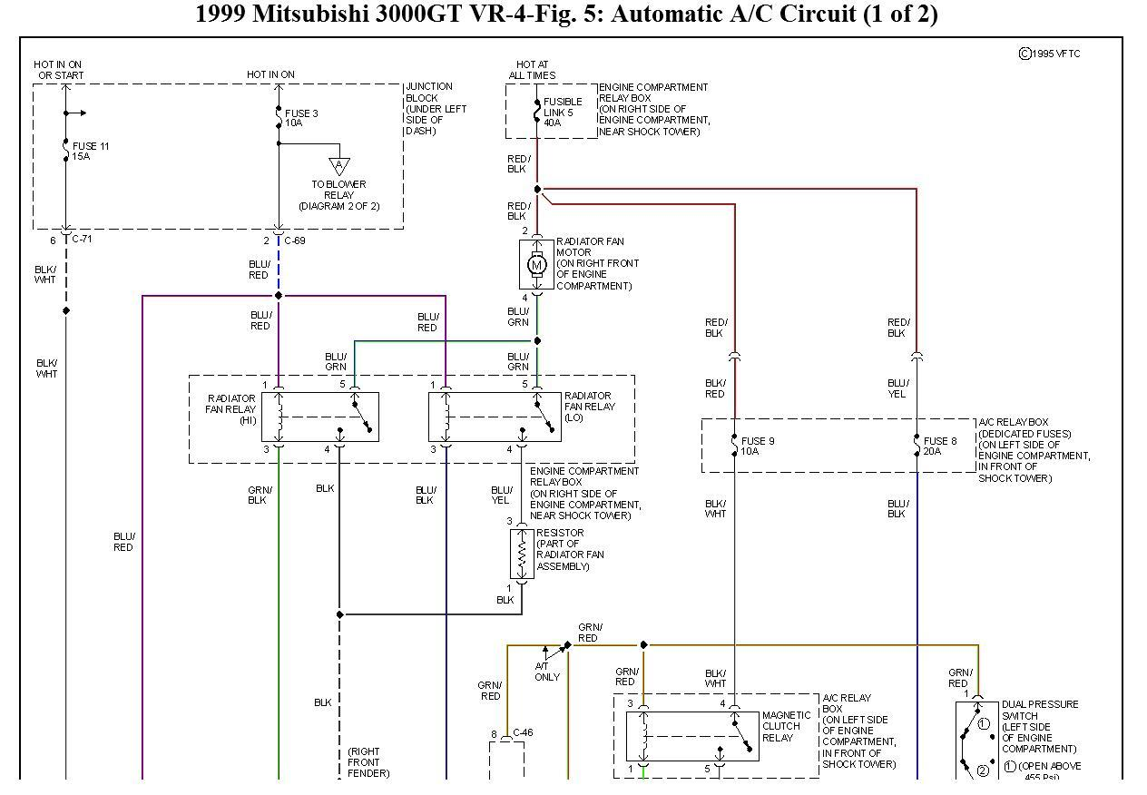 [SCHEMATICS_4JK]  NR_4862] Auto Wiring Diagrams For 1999 Mitsubishi Gallant Free Diagram | 1999 Mitsubishi Galant Wiring Diagram |  | Nful Dome Lite Kicep Sianu Emba Mohammedshrine Librar Wiring 101