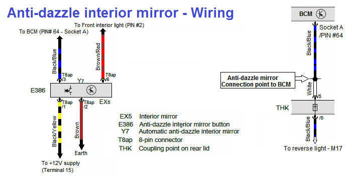 [SCHEMATICS_4FD]  DC_5814] Auto Dimming Rear View Mirror Wiring Diagram Download Diagram | Rearview Mirror Wiring Diagram Tv |  | Www Mohammedshrine Librar Wiring 101