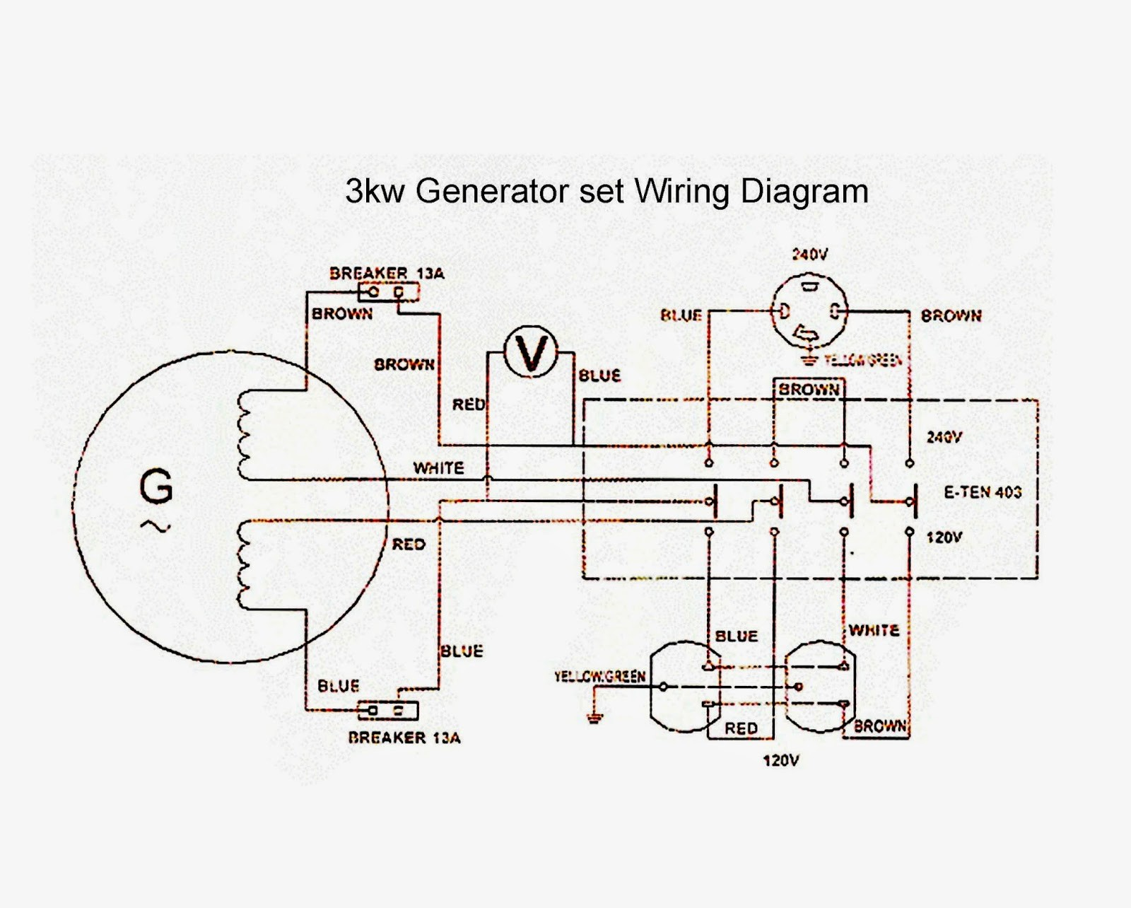 Admirable Automotive Generator Wiring Diagram New Generator Wire Diagram Wiring Cloud Ostrrenstrafr09Org