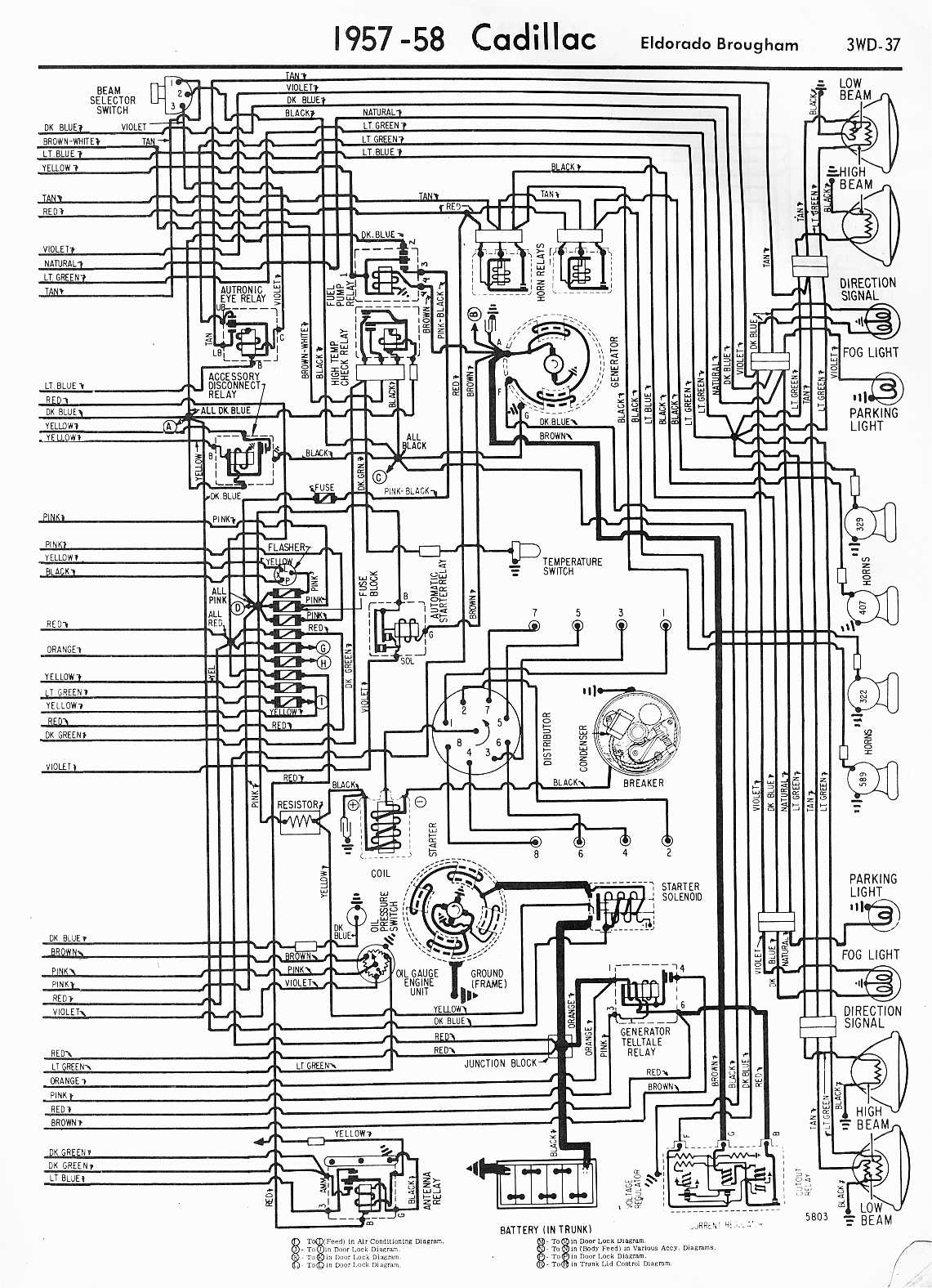 Strange Wiring Diagram For 1992 Cadillac Fleetwood Wiring Diagram Tutorial Wiring Cloud Onicaxeromohammedshrineorg