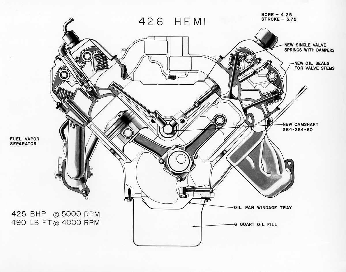 03 Hemi Engine Diagram 2006 Ford E250 Fuse Diagram Begeboy Wiring Diagram Source