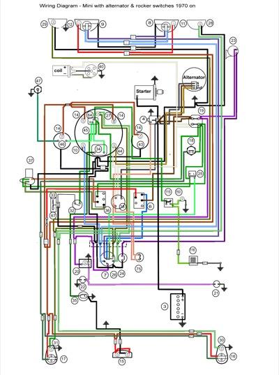 Classic Mini Wiring Diagram E2 Rsx
