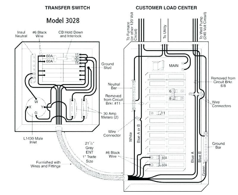 RE_1246] Wiring Diagram Nexus Wiring DiagramNdine Seve Trons Mohammedshrine Librar Wiring 101